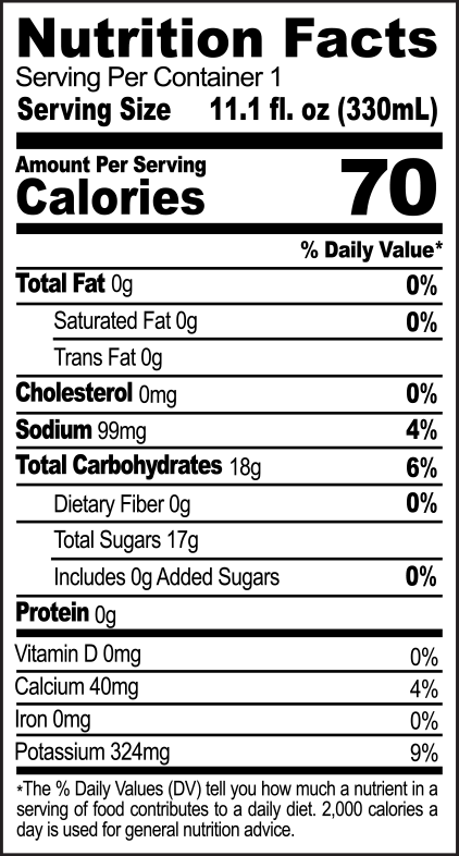 Nutrition facts label for Karim Rashid Special Edition